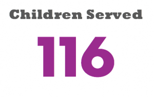 Kaleidoscope FY15 2 - Foster and Adoption Served