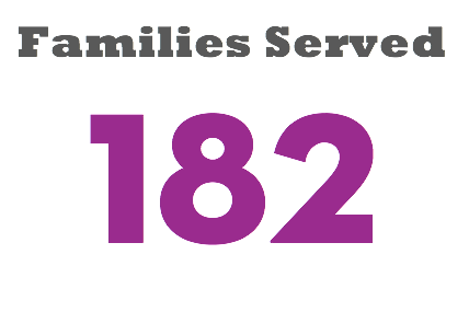 Kaleidoscope FY15 3 - Intact Family Services Served